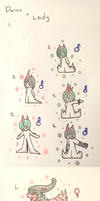 PKMNation: Fusions, Crosses, DYOs! (Closed) by Dianamond