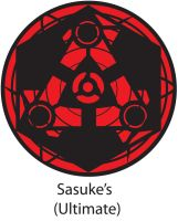 ultimate evolving sharingan 5 by sporeman2