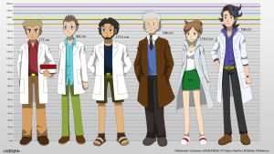 PKMN V - Pokemon Professors Height Chart by Blue90