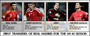 Real Madrid 4 transfers by Rzr316