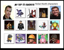 My Top 13 Favorite Nolan North characters-example by Toongirl18