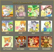 Art Summary 2013 by CyberPikachu