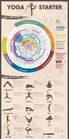 Yoga for starter Infographic by rob03021988