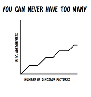 Dinosaur Pictures by c10brook