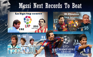 Messi Next Records to beat by WALIDINHOOO