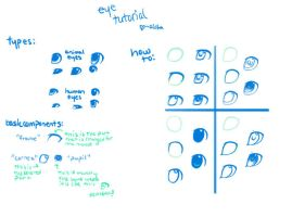 Eye Tutorial by ooaloha46oo