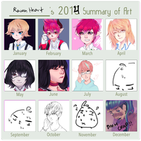2014 Shit Summary by RavenHeart201