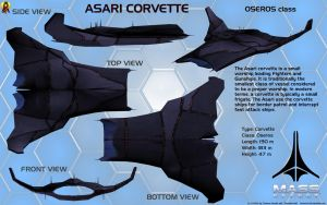 Asari Corvette Oseros class Overview by Euderion