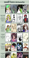 2005-2013 ARTWORK Timeline by clgtart