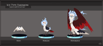 Ice Type Fakemon by Immonia
