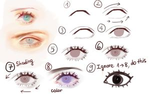 Eyes Tutorial by Chucky-tan