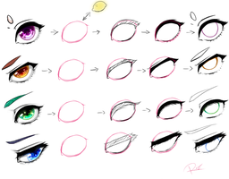 EyeTutorial2 by CoorTenshi