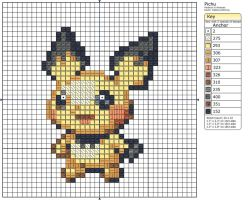 172 - Pichu by Makibird-Stitching