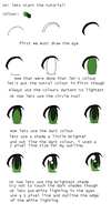 Anime Eye Tutorial by Hero-of-Awesome