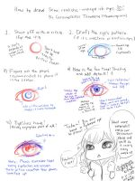 Eyes Tutorial ~Tanweenie by mamaungcorn