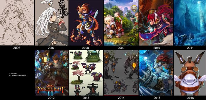 2007-2016 Art Summary by biggreenpepper