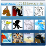 2013 Summary of art ~ by LegendaryReshiram