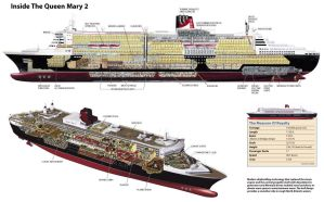secrets of the Queen mary 2 by carsdude