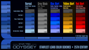 25th Century Starfleet LCARS Color Schemes by sumghai