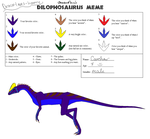Dilophosaurus meme, woo by Draco-Loves-Harry