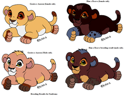 Cubs for Soufroma for a trade part 2 by Natalia-Clark