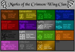 Crimson Wing Markings by Chrisstiger