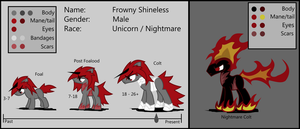 Frowny's Reference Sheet by Archonitianicsmasher