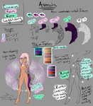 Astral Titan Reference Sheet - Closed Species by Marushi-Dracul