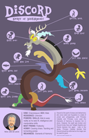 Discord Infographic by Samoht-Lion