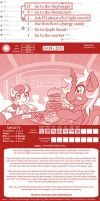 The Adventure Logs Of Young Queen Set 75 by vavacung