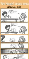 THG - Fangirl bread issues by An-Haruno-Girl