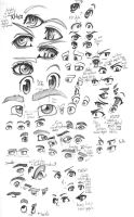 Eye study by MrDudeFaceGuy
