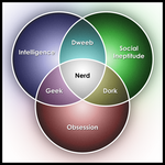 Nerd Venn Diagram by MitchellLazear