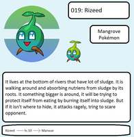019: Rizeed by Voltorb