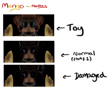 -Mango the monkey -Fanimatronic- by Giorgiathefox