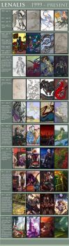 Art summary 1999-present by Lenalis