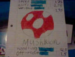 Mushroom wheels mario kart 7 by Jolteon82