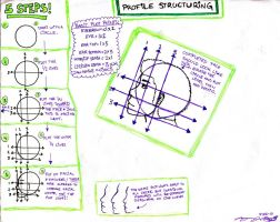 Drawing Tutorial - Profiles by jeevani