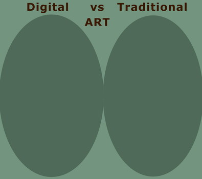 Meme- Digital vs Traditional Art (Blank) by YERDUA