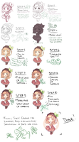 Chibi Tutorial: WIP + Tipps in description by Milavana