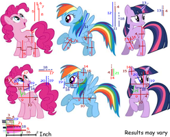 Series of Notable Measurements by Kdogfour