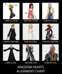Kingdom Hearts Alignment Chart by MMATopgun