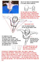 Notes for foreshortening with ERIC by FUNKYMONKEY1945