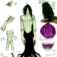 Cabri the Male Dryad (Felaryan) [COLLABORATION] by Dayahya