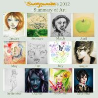 Art Summary for 2012 by swagpancake