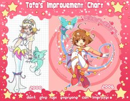 .+TOI'S IMPROVEMENT+. by toi-chan