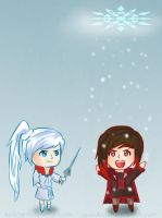 Snow by luckcharm
