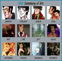2012 Art Summary by kaalashnikov