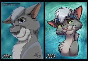 10 Years of Progress by Greykitty