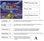 Adventure Time Report Card by mlp-vs-capcom